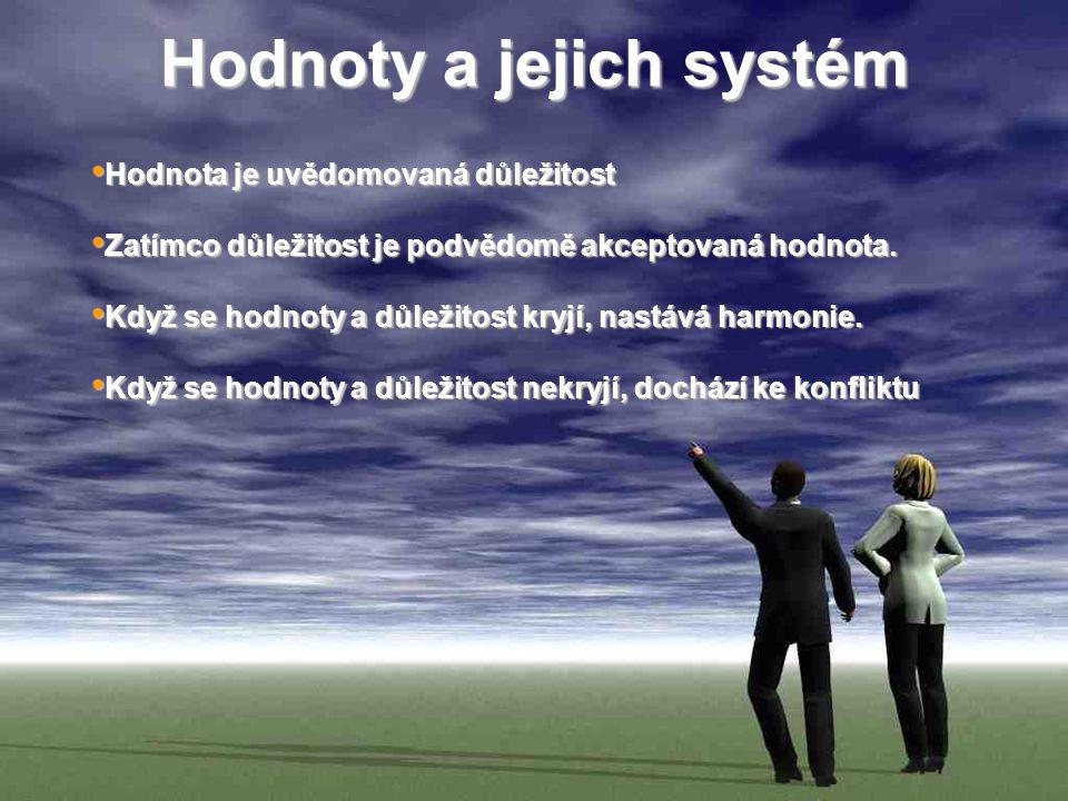 Hodnoty a jejich systém Hodnota je uvědomovaná důležitost Hodnota je uvědomovaná důležitost Zatímco důležitost je podvědomě akceptovaná hodnota.