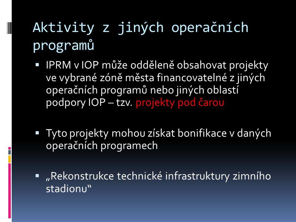 Aktivity z jiných operačních programů  IPRM v IOP může odděleně obsahovat projekty ve vybrané zóně města financovatelné z jiných operačních programů nebo jiných oblastí podpory IOP – tzv.