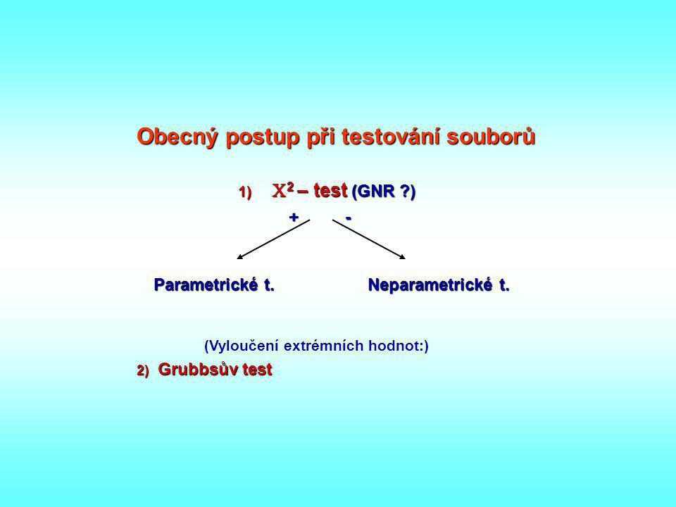 Obecný postup při testování souborů 1)  2 – test (GNR ?) Parametrické t. Neparametrické t. 2) Grubbsův test +- (Vyloučení extrémních hodnot:)