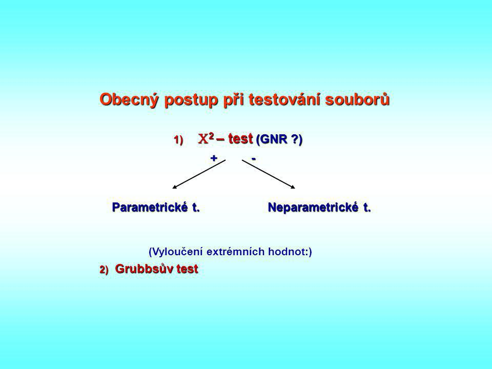 A) GNR – Grubbsův test x 1 ………………...x n Pokud  x n vyloučíme Pokud  x n nevyloučíme (x n patří do VS a musíme vypočítat nový a )