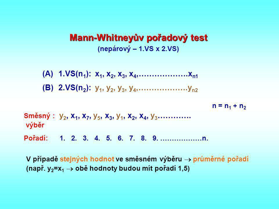 Mann-Whitneyův pořadový test (nepárový – 1.VS x 2.VS) (A) 1.VS(n 1 ): x 1, x 2, x 3, x 4,……………….x n1 (B) 2.VS(n 2 ): y 1, y 2, y 3, y 4,……………….y n2 Sm