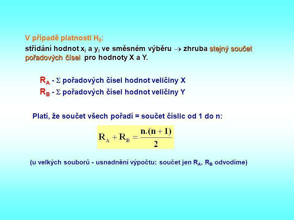 V případě platnosti H 0 : střídání hodnot x i a y i ve směsném výběru  zhruba stejný součet pořadových čísel pro hodnoty X a Y. R A -  pořadových čí