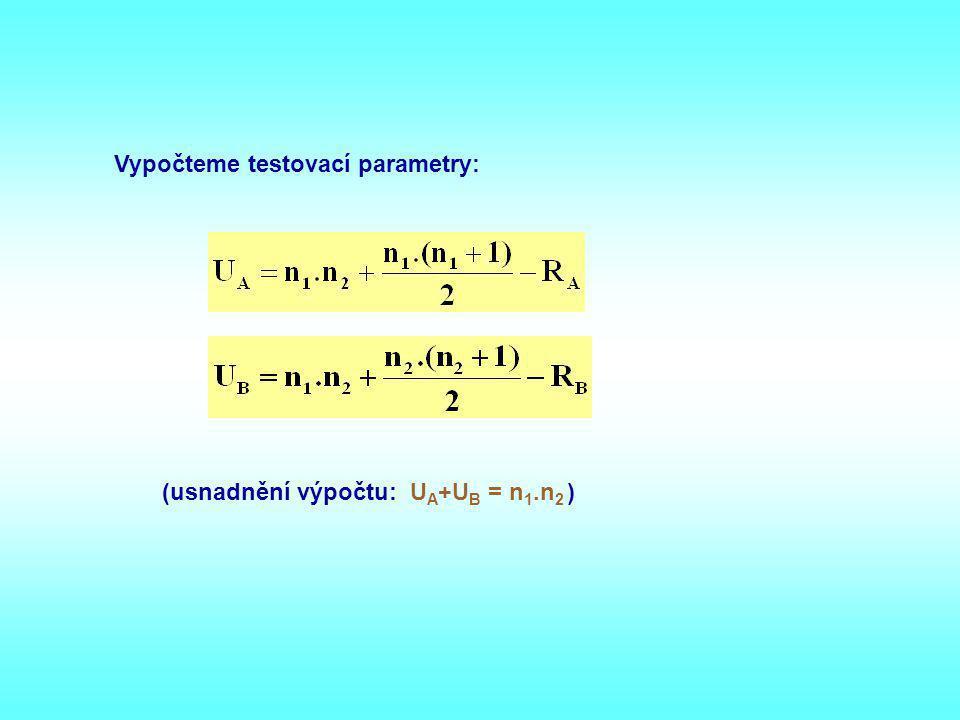 Vypočteme testovací parametry: (usnadnění výpočtu: U A +U B = n 1.n 2 )