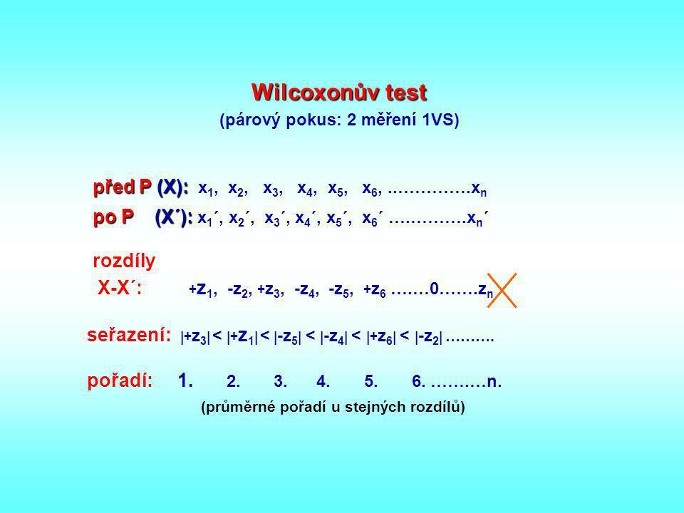 Wilcoxonův test (párový pokus: 2 měření 1VS) před P (X): před P (X): x 1, x 2, x 3, x 4, x 5, x 6,..………….x n po P (X´): po P (X´): x 1 ´, x 2 ´, x 3 ´