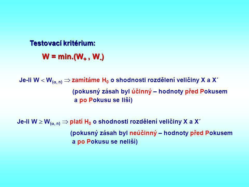 Testovací kritérium: W = min.(W +, W - ) Je-li W  W ( , n)  zamítáme H 0 o shodnosti rozdělení veličiny X a X´ (pokusný zásah byl účinný – hodnoty