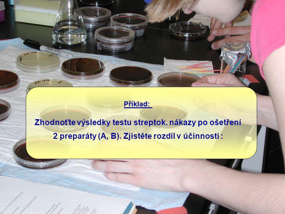 Příklad: Zhodnoťte výsledky testu streptok. nákazy po ošetření 2 preparáty (A, B). Zjistěte rozdíl v účinnosti :