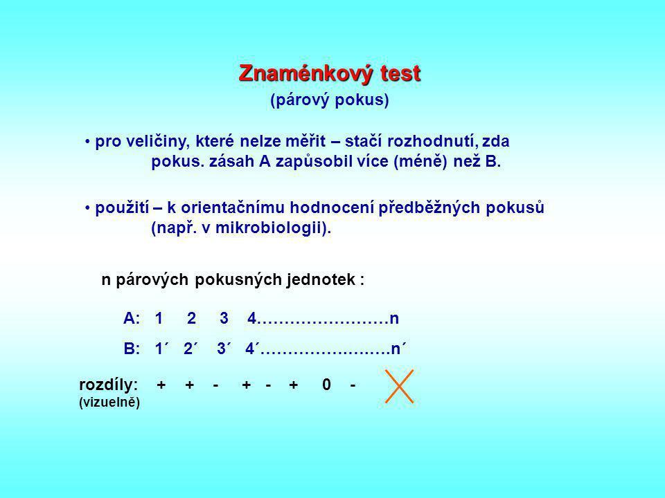 Znaménkový test (párový pokus) pro veličiny, které nelze měřit – stačí rozhodnutí, zda pokus. zásah A zapůsobil více (méně) než B. použití – k orienta