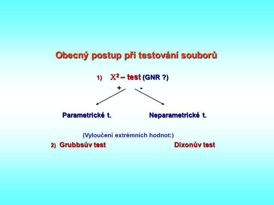 Obecný postup při testování souborů 1)  2 – test (GNR ?) Parametrické t. Neparametrické t. 2) Grubbsův test Dixonův test +- (Vyloučení extrémních hod