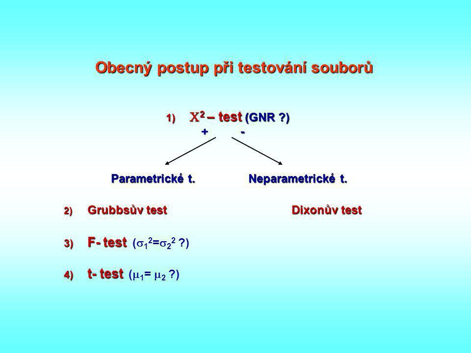 Obecný postup při testování souborů 1)  2 – test (GNR ?) Parametrické t. Neparametrické t. 2) Grubbsův test Dixonův test 3) F- test 3) F- test (  1