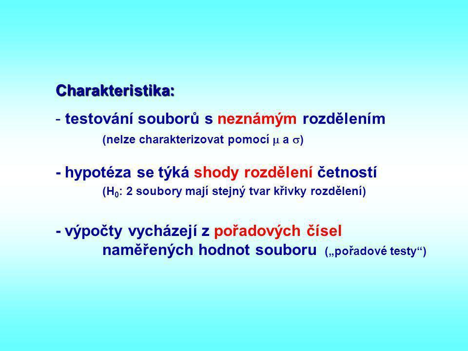 Charakteristika: - testování souborů s neznámým rozdělením (nelze charakterizovat pomocí  a  ) - hypotéza se týká shody rozdělení četností (H 0 : 2