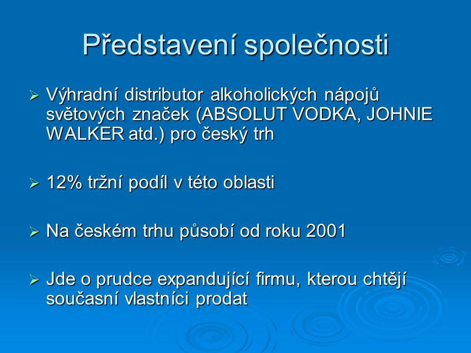 Představení společnosti  Výhradní distributor alkoholických nápojů světových značek (ABSOLUT VODKA, JOHNIE WALKER atd.) pro český trh  12% tržní podíl v této oblasti  Na českém trhu působí od roku 2001  Jde o prudce expandující firmu, kterou chtějí současní vlastníci prodat