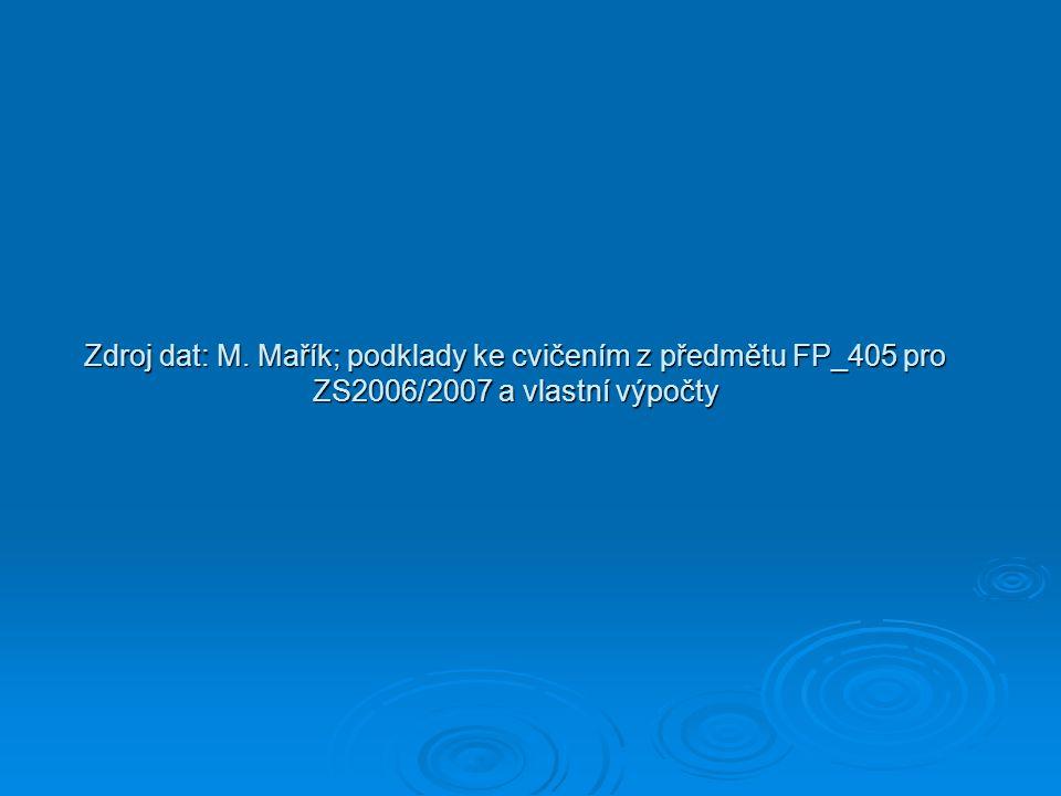 Zdroj dat: M. Mařík; podklady ke cvičením z předmětu FP_405 pro ZS2006/2007 a vlastní výpočty