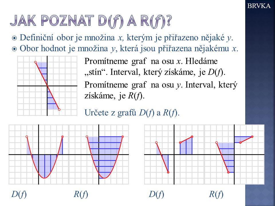  Definiční obor je množina x, kterým je přiřazeno nějaké y.  Obor hodnot je množina y, která jsou přiřazena nějakému x. BRVKA Promítneme graf na osu