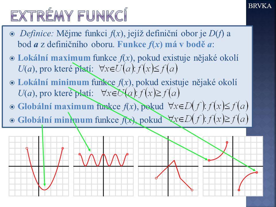  Definice: Mějme funkci f(x), jejíž definiční obor je D(f) a bod a z definičního oboru. Funkce f(x) má v bodě a:  Lokální maximum funkce f(x), pokud
