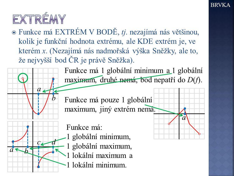  Funkce má EXTRÉM V BODĚ, tj. nezajímá nás většinou, kolik je funkční hodnota extrému, ale KDE extrém je, ve kterém x. (Nezajímá nás nadmořská výška