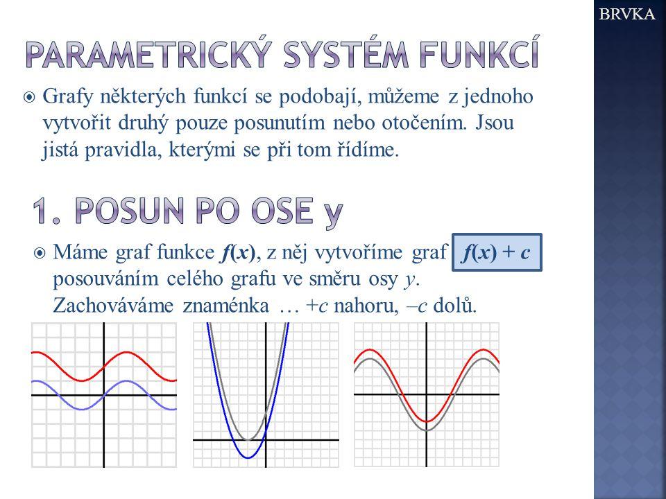  Grafy některých funkcí se podobají, můžeme z jednoho vytvořit druhý pouze posunutím nebo otočením. Jsou jistá pravidla, kterými se při tom řídíme. B