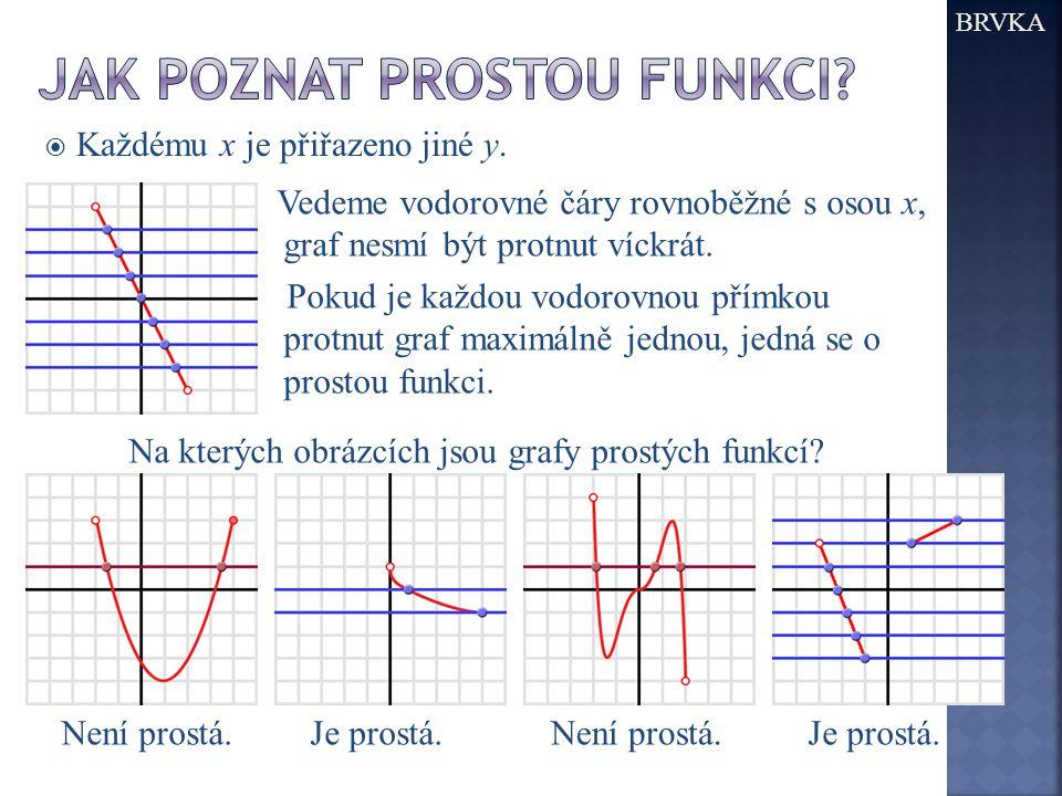  Každému x je přiřazeno jiné y. BRVKA Vedeme vodorovné čáry rovnoběžné s osou x, graf nesmí být protnut víckrát. Pokud je každou vodorovnou přímkou p