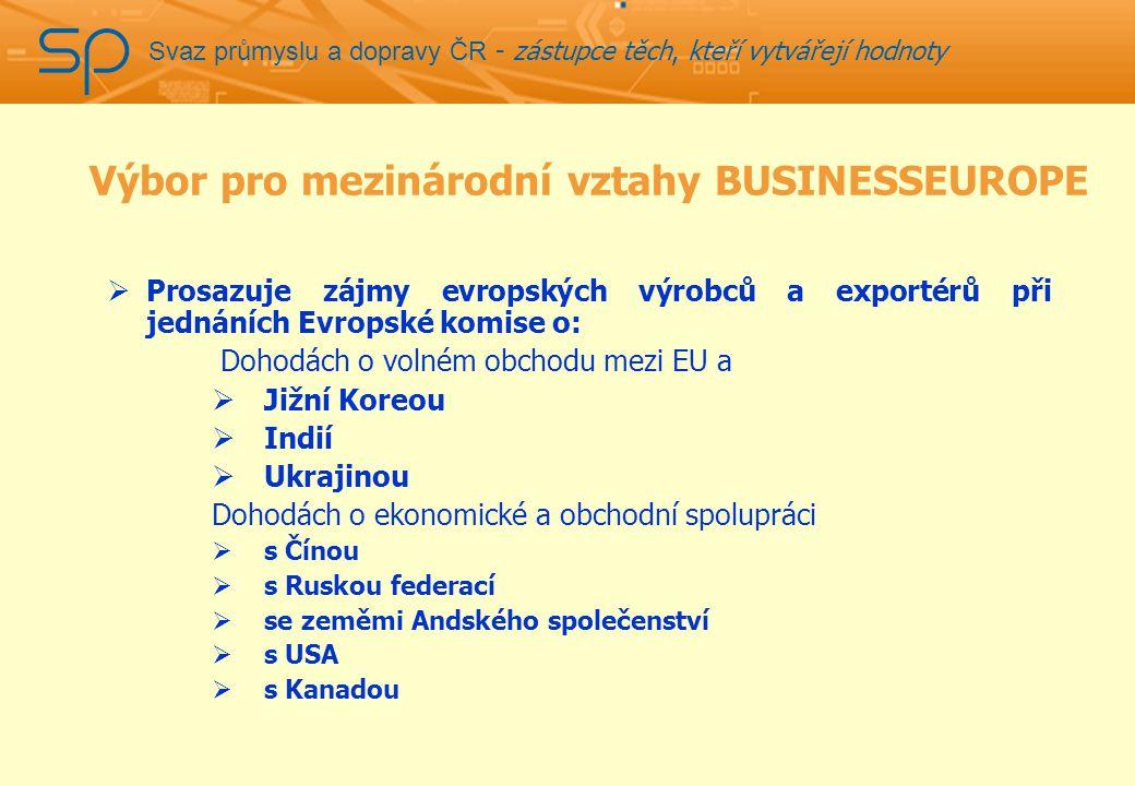 Svaz průmyslu a dopravy ČR - zástupce těch, kteří vytvářejí hodnoty Výbor pro mezinárodní vztahy BUSINESSEUROPE  Prosazuje zájmy evropských výrobců a exportérů při jednáních Evropské komise o: Dohodách o volném obchodu mezi EU a  Jižní Koreou  Indií  Ukrajinou Dohodách o ekonomické a obchodní spolupráci  s Čínou  s Ruskou federací  se zeměmi Andského společenství  s USA  s Kanadou