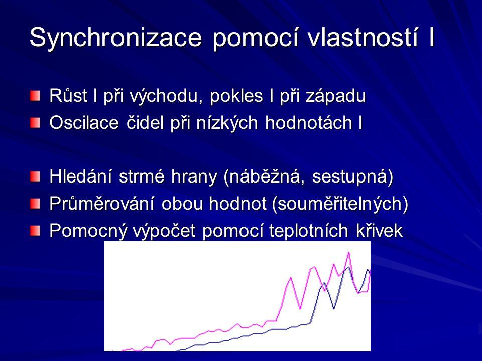 Synchronizace pomocí vlastností I Růst I při východu, pokles I při západu Oscilace čidel při nízkých hodnotách I Hledání strmé hrany (náběžná, sestupn