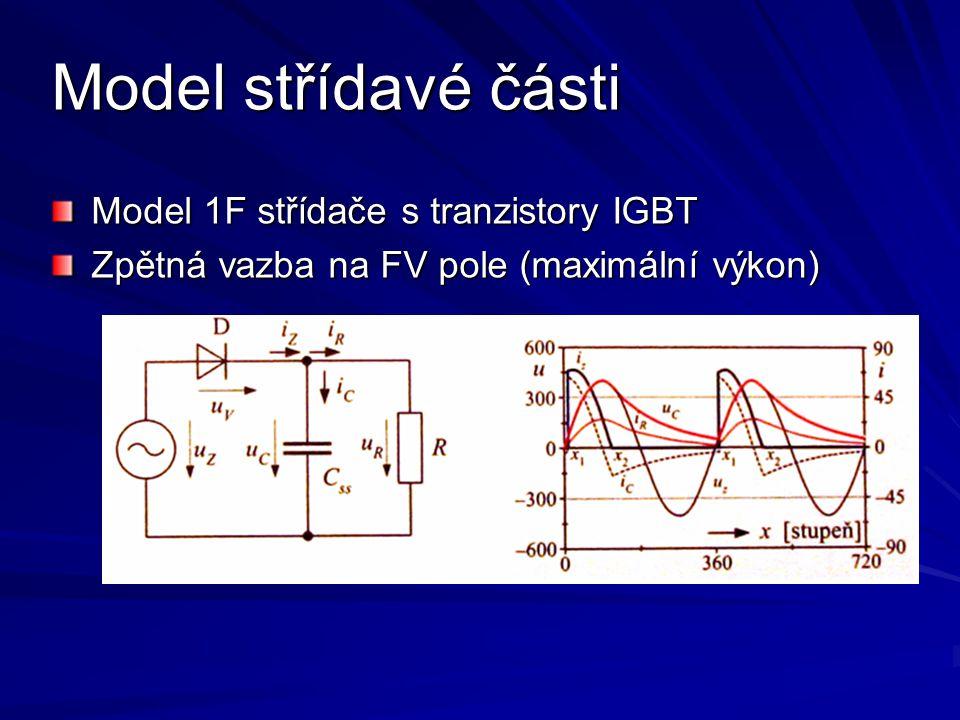 Model střídavé části Model 1F střídače s tranzistory IGBT Zpětná vazba na FV pole (maximální výkon)
