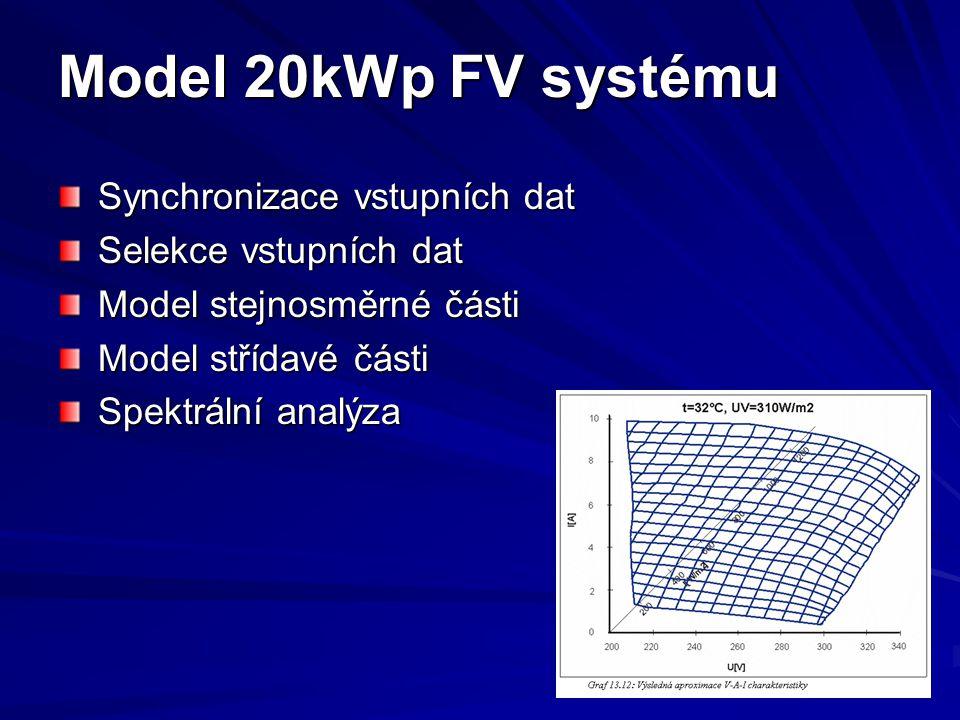 Model 20kWp FV systému Synchronizace vstupních dat Selekce vstupních dat Model stejnosměrné části Model střídavé části Spektrální analýza