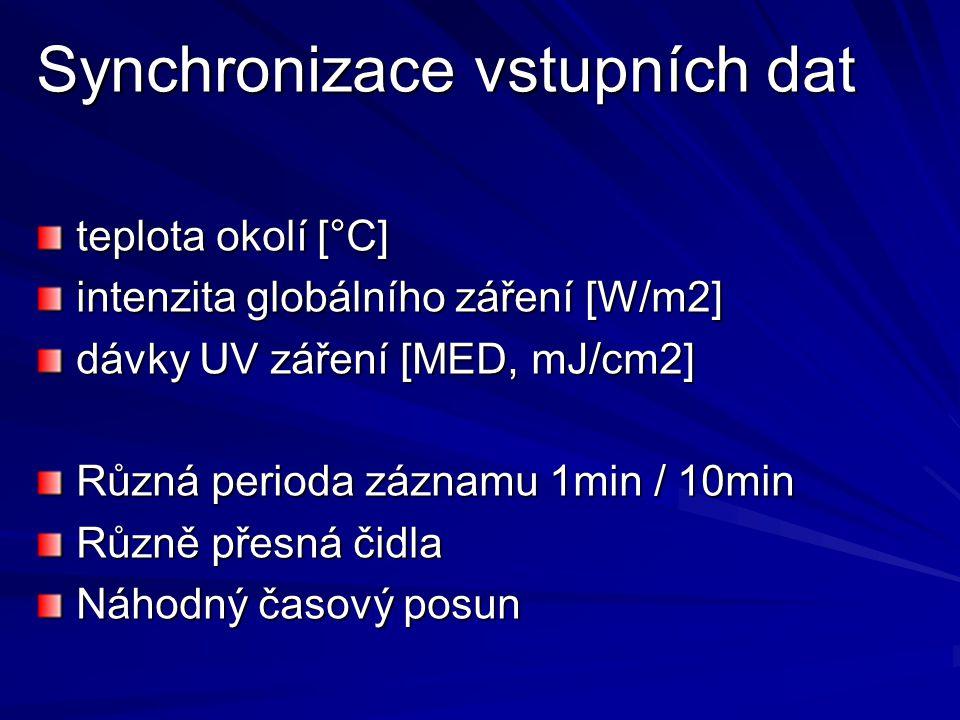 Synchronizace vstupních dat teplota okolí [°C] intenzita globálního záření [W/m2] dávky UV záření [MED, mJ/cm2] Různá perioda záznamu 1min / 10min Růz