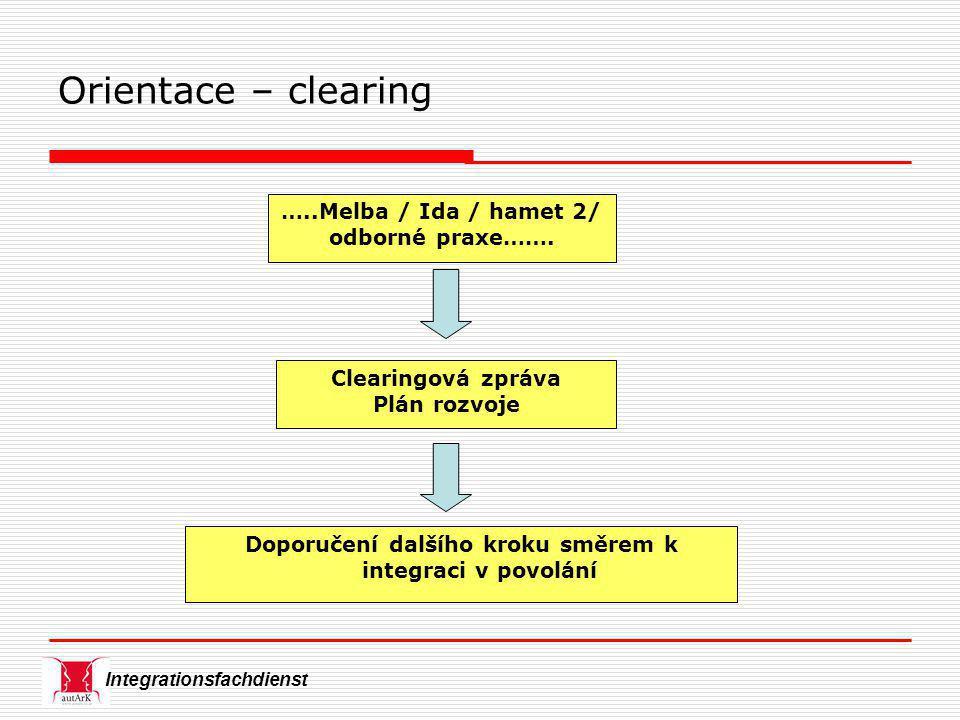 …..Melba / Ida / hamet 2/ odborné praxe…….