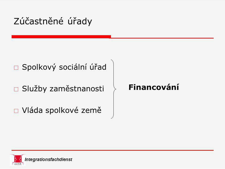 Integrationsfachdienst Zúčastněné úřady  Spolkový sociální úřad  Služby zaměstnanosti  Vláda spolkové země Financování