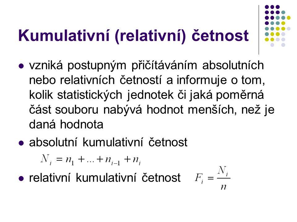 Kumulativní (relativní) četnost vzniká postupným přičítáváním absolutních nebo relativních četností a informuje o tom, kolik statistických jednotek či