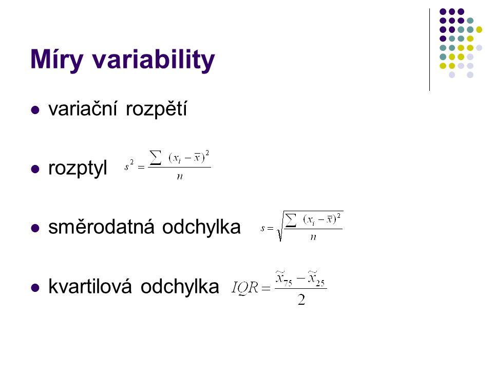 Míry variability variační rozpětí rozptyl směrodatná odchylka kvartilová odchylka