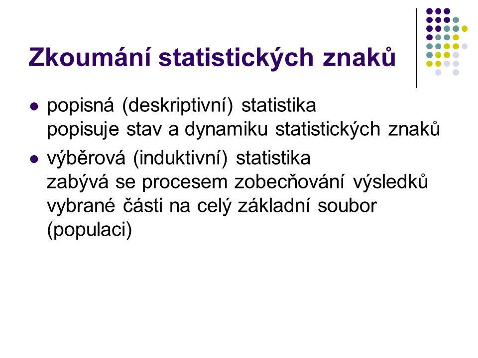 Zkoumání statistických znaků popisná (deskriptivní) statistika popisuje stav a dynamiku statistických znaků výběrová (induktivní) statistika zabývá se
