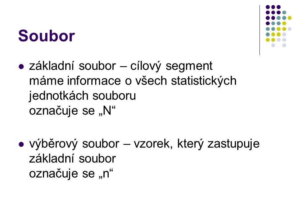 """Soubor základní soubor – cílový segment máme informace o všech statistických jednotkách souboru označuje se """"N"""" výběrový soubor – vzorek, který zastup"""