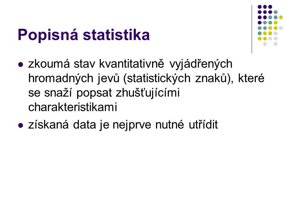 Popisná statistika zkoumá stav kvantitativně vyjádřených hromadných jevů (statistických znaků), které se snaží popsat zhušťujícími charakteristikami z