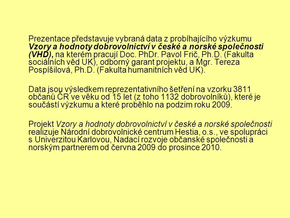 Prezentace představuje vybraná data z probíhajícího výzkumu Vzory a hodnoty dobrovolnictví v české a norské společnosti (VHD), na kterém pracují Doc.