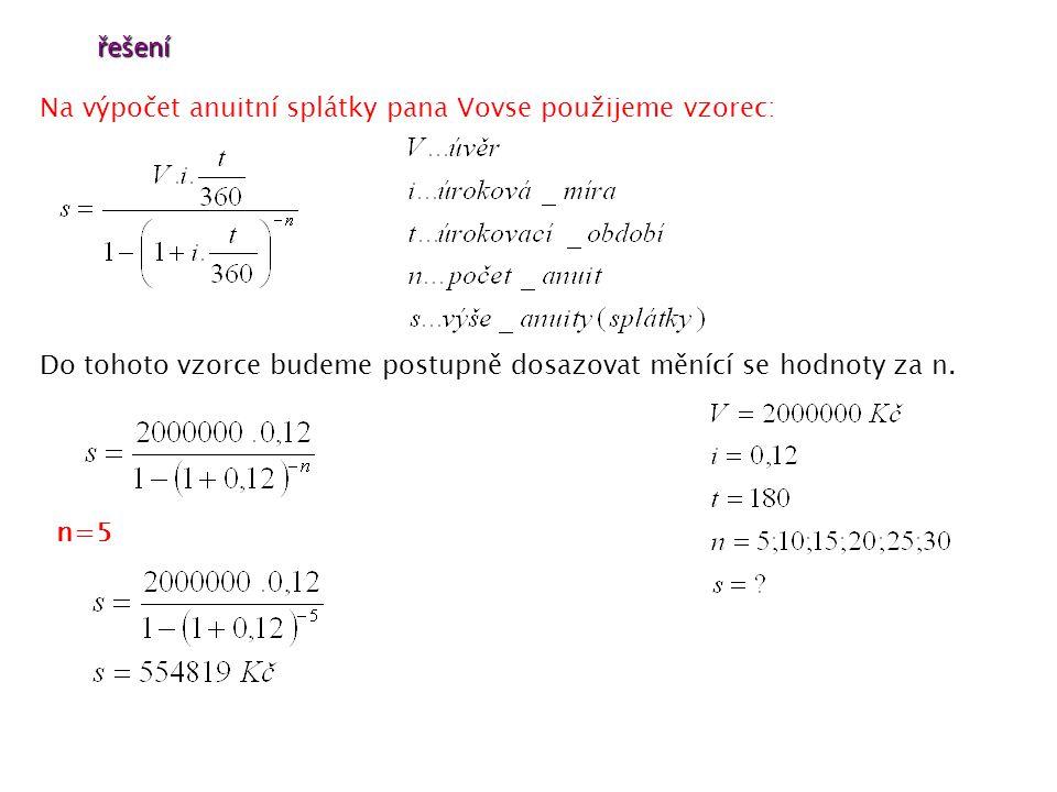 řešení Na výpočet anuitní splátky pana Vovse použijeme vzorec: Do tohoto vzorce budeme postupně dosazovat měnící se hodnoty za n.