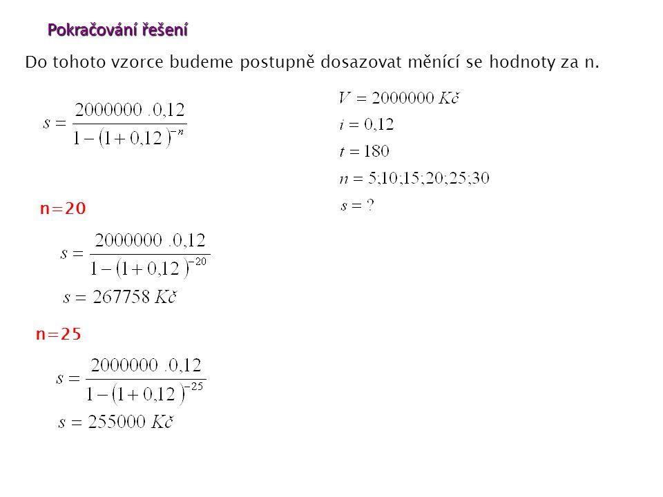 Pokračování řešení Do tohoto vzorce budeme postupně dosazovat měnící se hodnoty za n. n=25 n=20