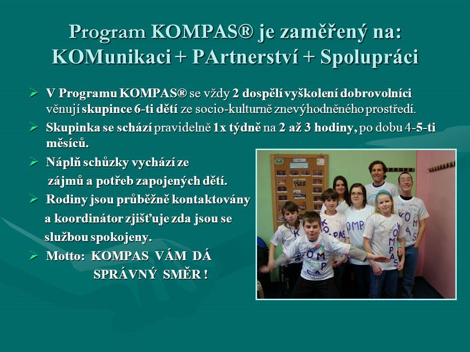 CO Program KOMPAS ® nabízí.