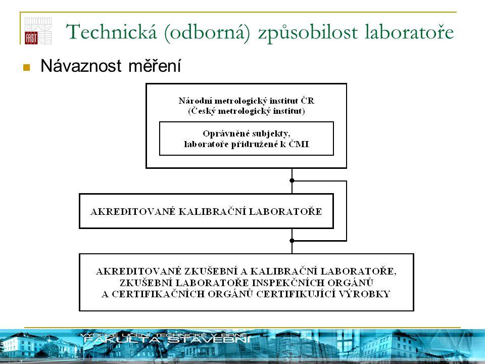 Technická (odborná) způsobilost laboratoře Návaznost měření