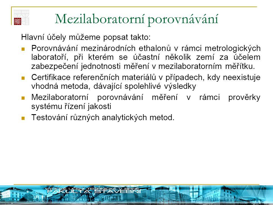 Mezilaboratorní porovnávání Hlavní účely můžeme popsat takto: Porovnávání mezinárodních ethalonů v rámci metrologických laboratoří, při kterém se účas