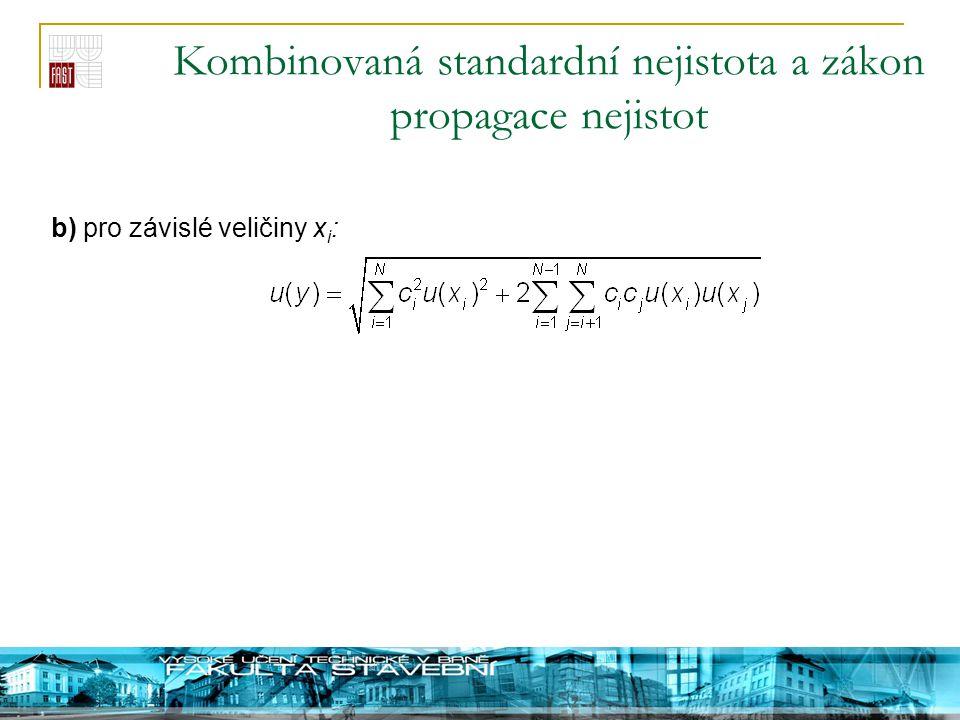 Kombinovaná standardní nejistota a zákon propagace nejistot b) pro závislé veličiny x i :