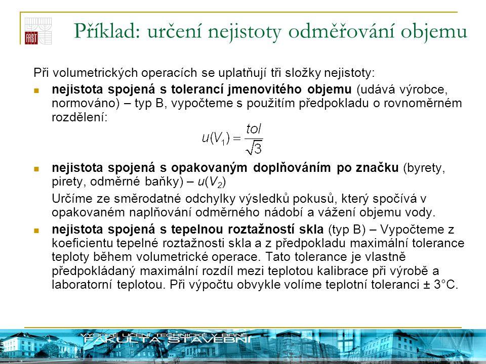Příklad: určení nejistoty odměřování objemu Při volumetrických operacích se uplatňují tři složky nejistoty: nejistota spojená s tolerancí jmenovitého