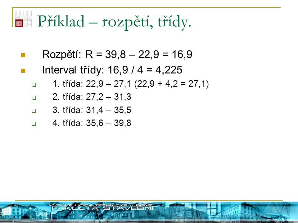 Příklad – rozpětí, třídy. Rozpětí: R = 39,8 – 22,9 = 16,9 Interval třídy: 16,9 / 4 = 4,225  1. třída: 22,9 – 27,1 (22,9 + 4,2 = 27,1)  2. třída: 27,
