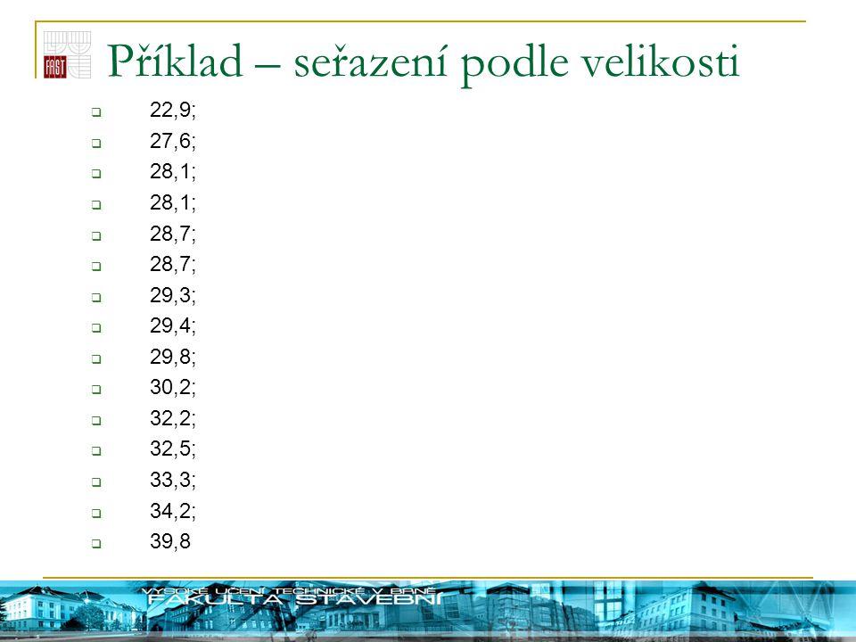 Příklad – seřazení podle velikosti  22,9;  27,6;  28,1;  28,7;  29,3;  29,4;  29,8;  30,2;  32,2;  32,5;  33,3;  34,2;  39,8