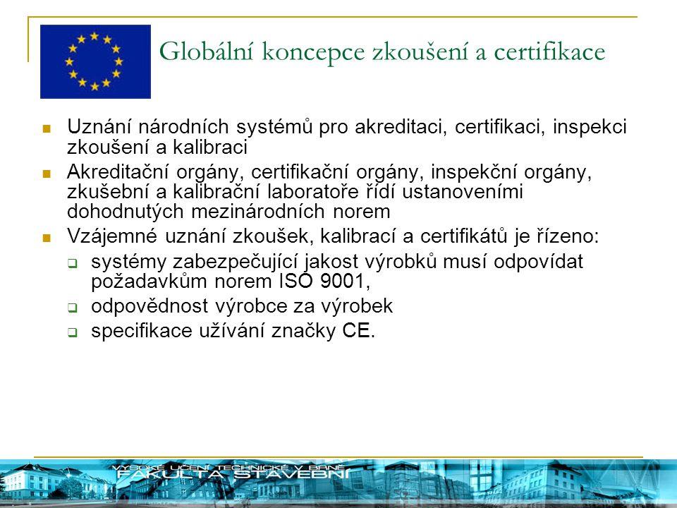 Globální koncepce zkoušení a certifikace Uznání národních systémů pro akreditaci, certifikaci, inspekci zkoušení a kalibraci Akreditační orgány, certi