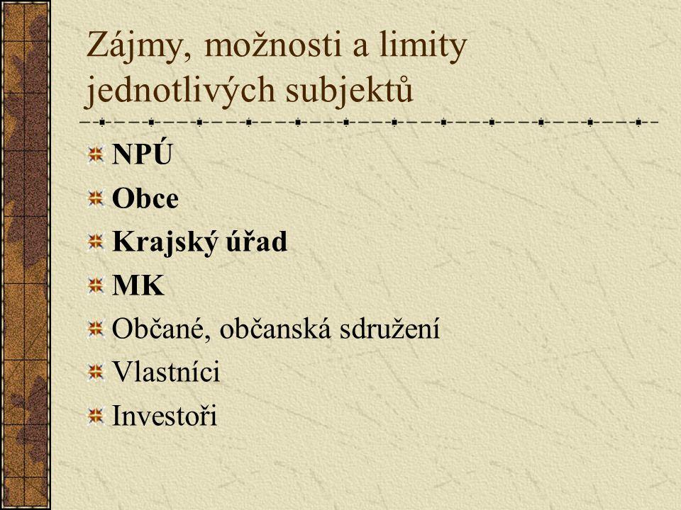 Zájmy, možnosti a limity jednotlivých subjektů NPÚ Obce Krajský úřad MK Občané, občanská sdružení Vlastníci Investoři