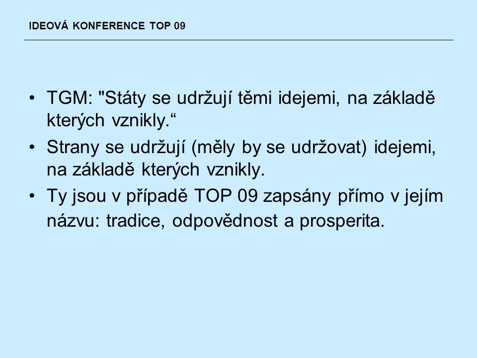 TGM: Státy se udržují těmi idejemi, na základě kterých vznikly. Strany se udržují (měly by se udržovat) idejemi, na základě kterých vznikly.