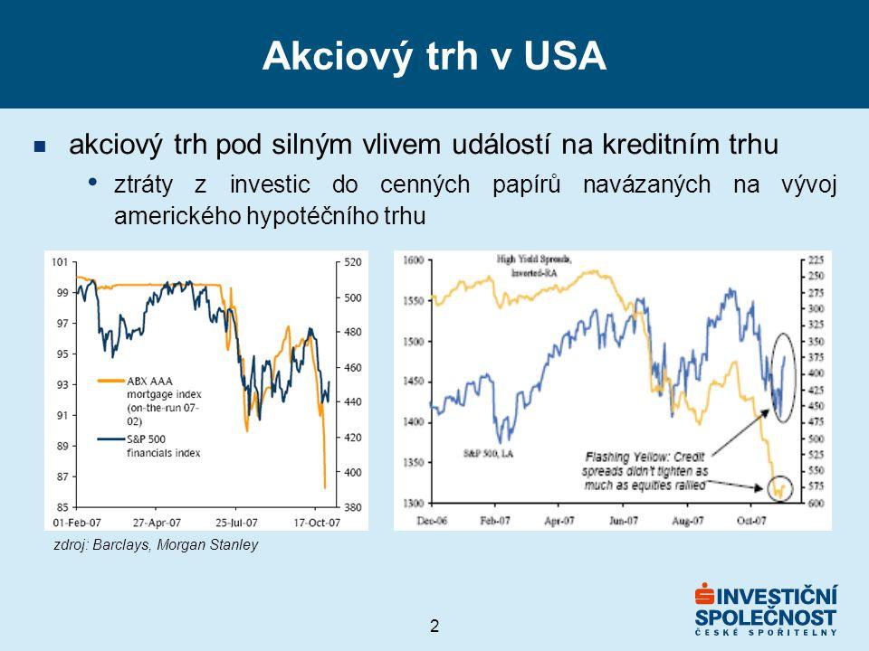 2 Akciový trh v USA n akciový trh pod silným vlivem událostí na kreditním trhu ztráty z investic do cenných papírů navázaných na vývoj amerického hypotéčního trhu zdroj: Barclays, Morgan Stanley