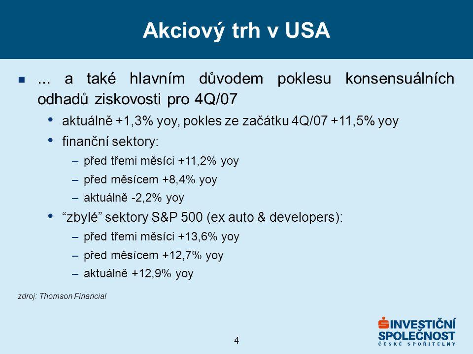 4 Akciový trh v USA n...