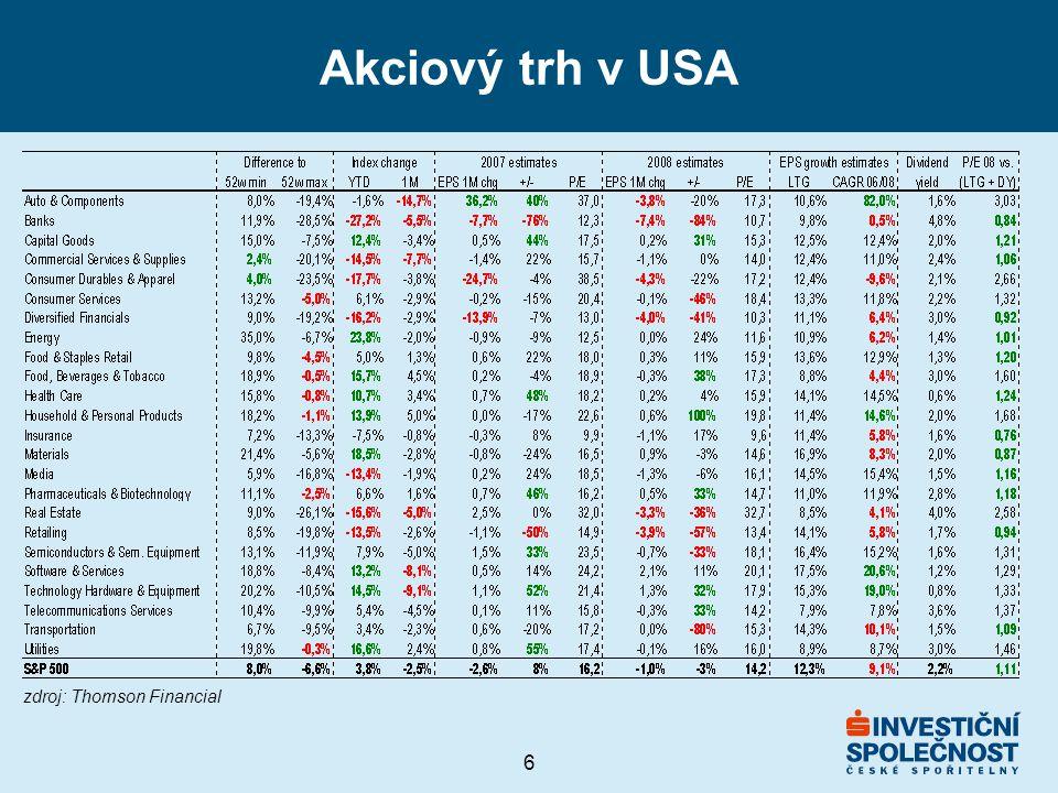 7 Akciový trh v USA n klíčová otázka - co to udělá se spotřebitelem.