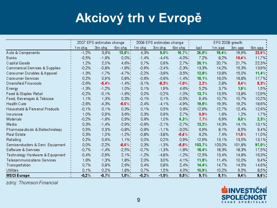 9 Akciový trh v Evropě zdroj: Thomson Financial